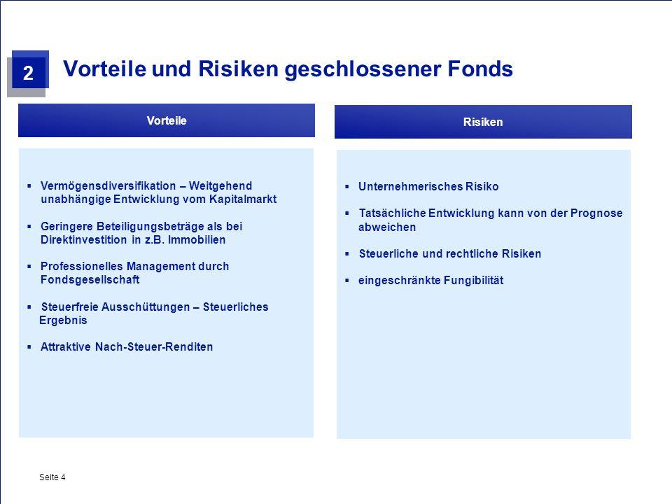Vorteile und Risiken geschlossener Fonds