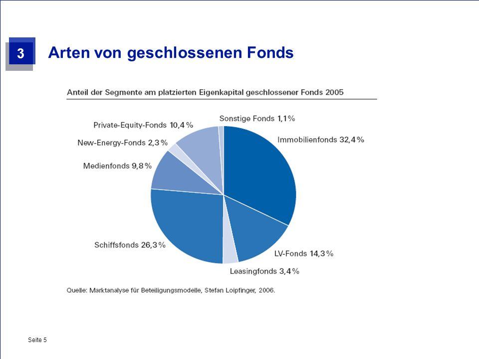 Arten von geschlossenen Fonds