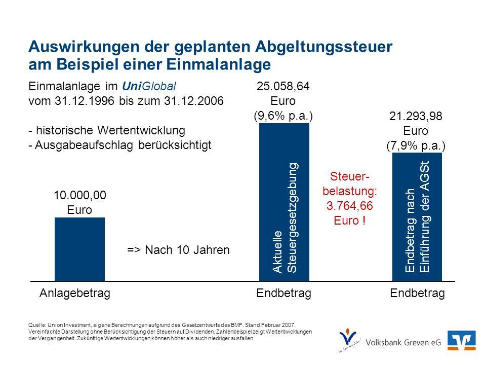 Steuer- belastung: 3.764,66 Euro !
