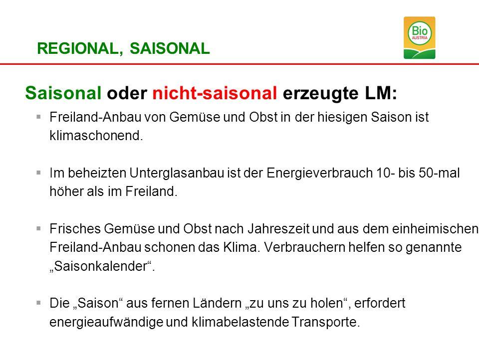 Saisonal oder nicht-saisonal erzeugte LM: