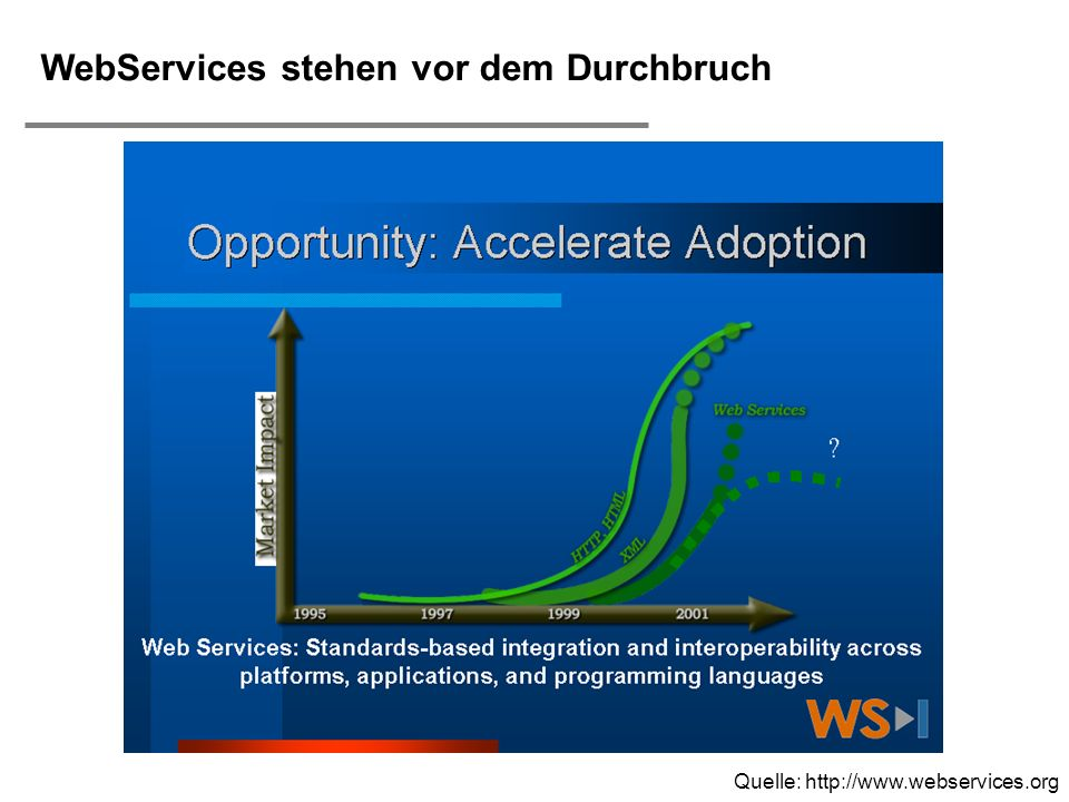 WebServices stehen vor dem Durchbruch