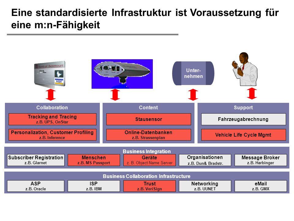 Eine standardisierte Infrastruktur ist Voraussetzung für eine m:n-Fähigkeit