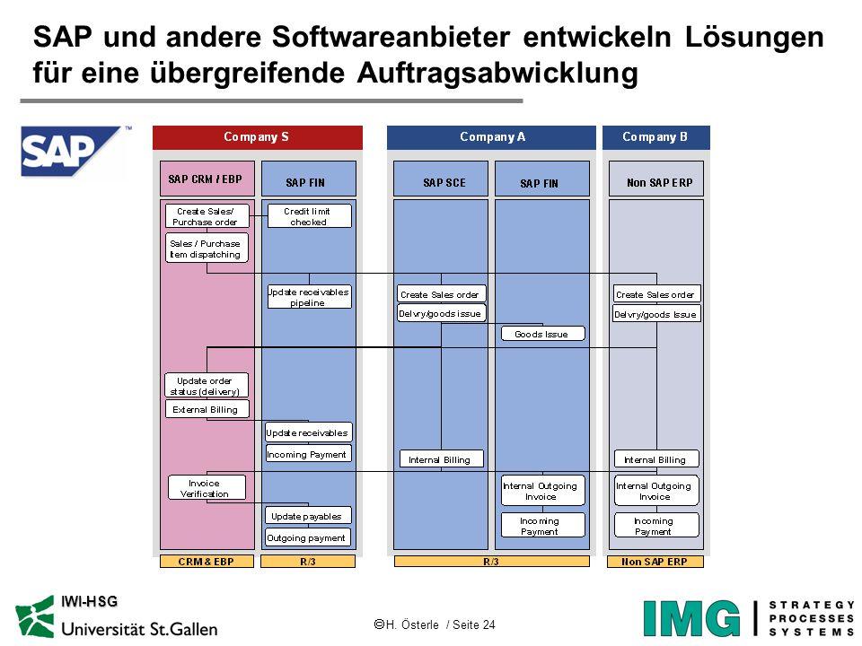 SAP und andere Softwareanbieter entwickeln Lösungen für eine übergreifende Auftragsabwicklung