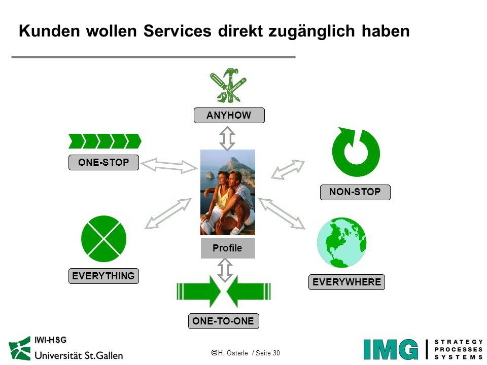 Kunden wollen Services direkt zugänglich haben