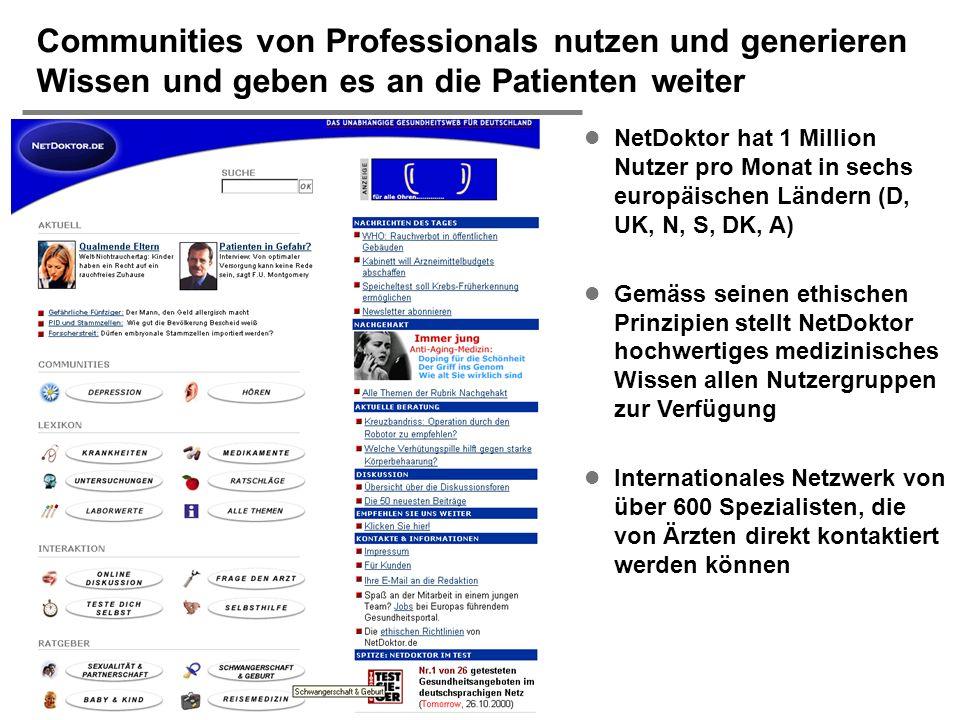 Communities von Professionals nutzen und generieren Wissen und geben es an die Patienten weiter