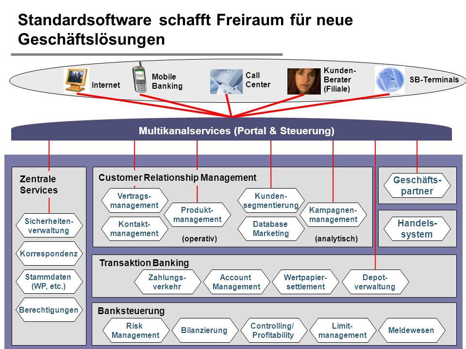Standardsoftware schafft Freiraum für neue Geschäftslösungen