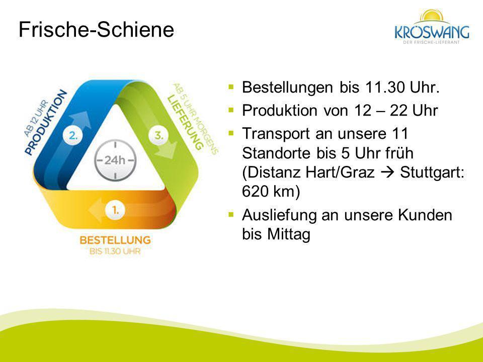 Frische-Schiene Bestellungen bis 11.30 Uhr. Produktion von 12 – 22 Uhr