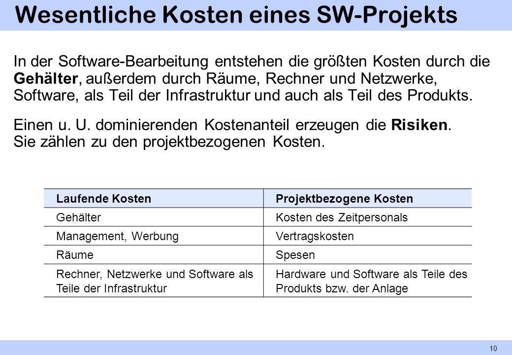 Wesentliche Kosten eines SW-Projekts