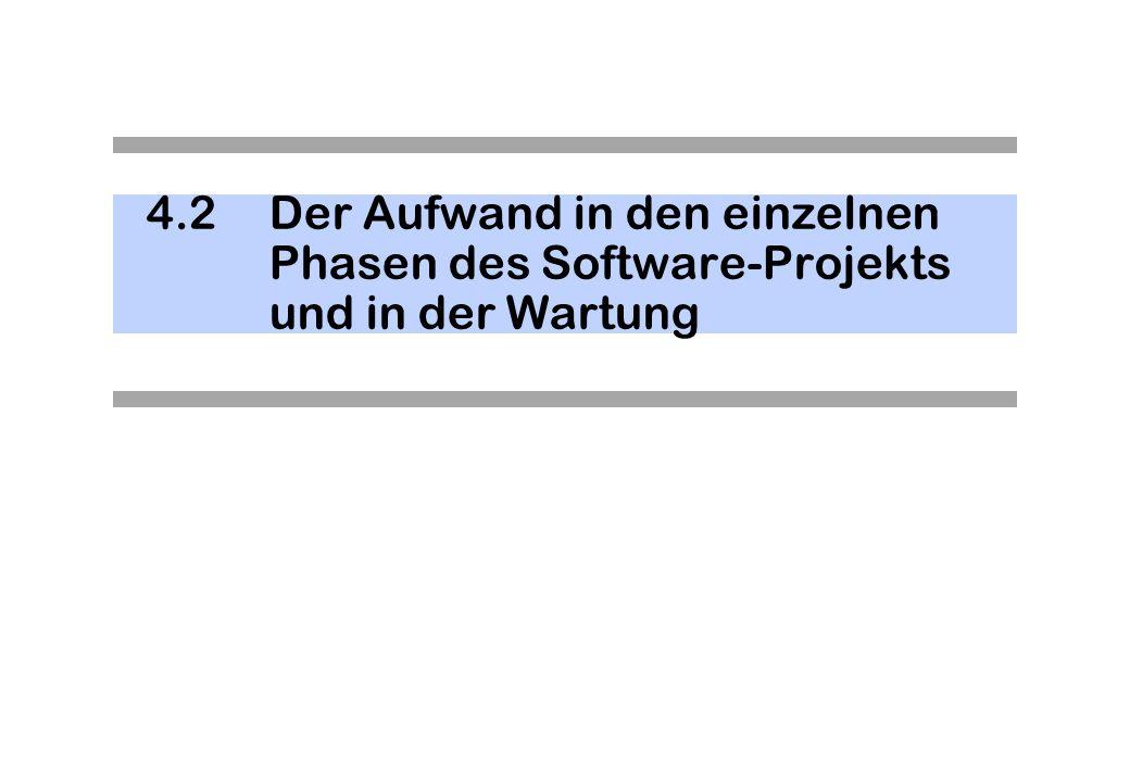 4.2 Der Aufwand in den einzelnen Phasen des Software-Projekts und in der Wartung