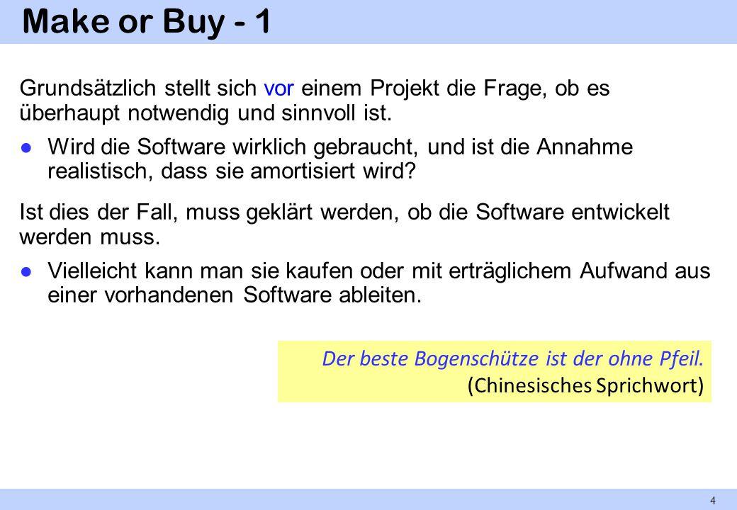 Make or Buy - 1 Grundsätzlich stellt sich vor einem Projekt die Frage, ob es überhaupt notwendig und sinnvoll ist.