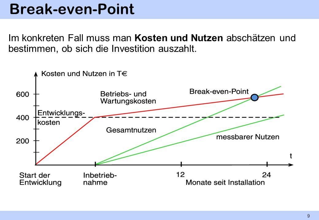Break-even-Point Im konkreten Fall muss man Kosten und Nutzen abschätzen und bestimmen, ob sich die Investition auszahlt.
