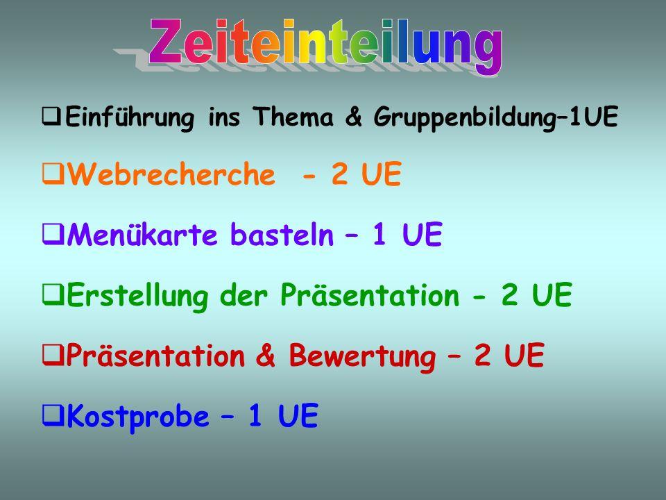 Zeiteinteilung Webrecherche - 2 UE Menükarte basteln – 1 UE
