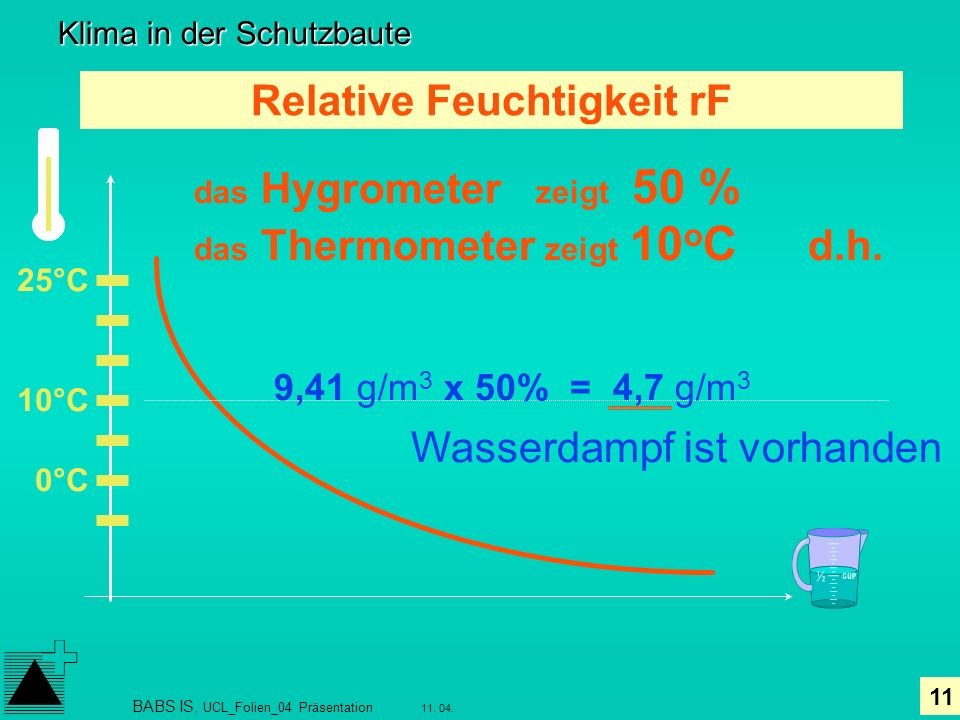 Klima in der Schutzbaute