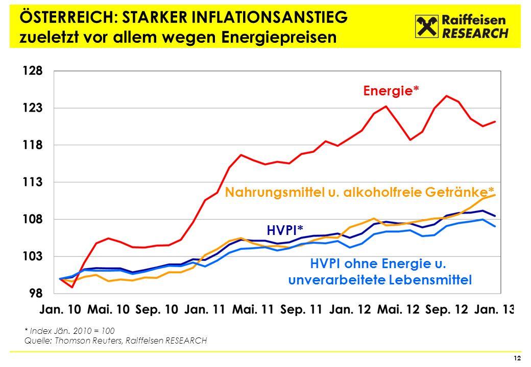 ÖSTERREICH: STARKER INFLATIONSANSTIEG zueletzt vor allem wegen Energiepreisen