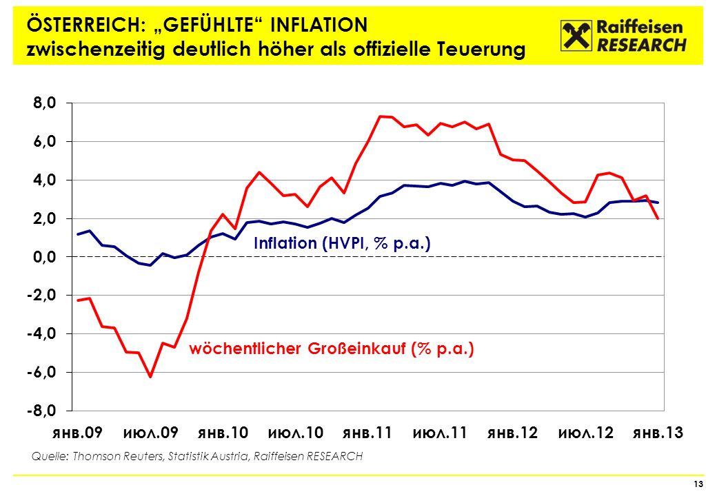 """ÖSTERREICH: """"GEFÜHLTE INFLATION zwischenzeitig deutlich höher als offizielle Teuerung"""