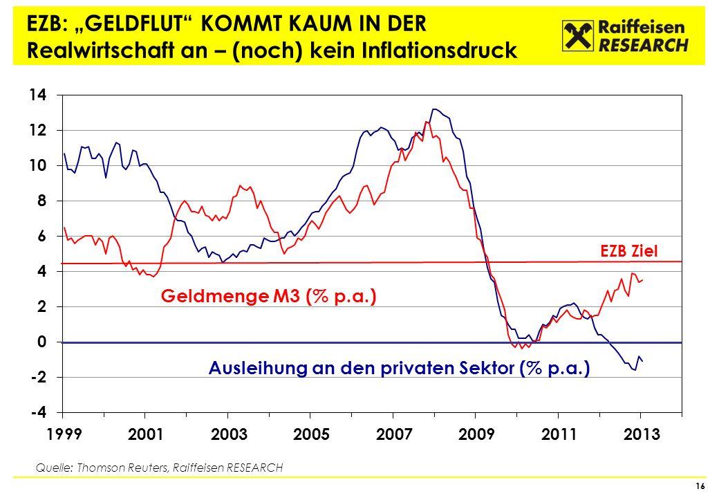 """EZB: """"GELDFLUT KOMMT KAUM IN DER Realwirtschaft an – (noch) kein Inflationsdruck"""