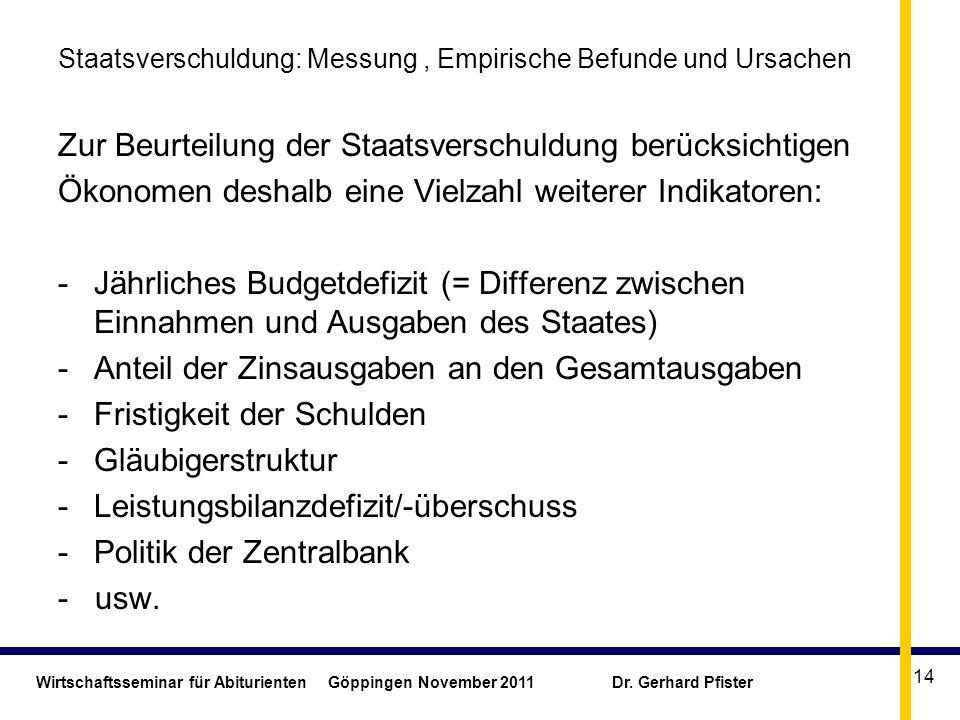 Staatsverschuldung: Messung , Empirische Befunde und Ursachen