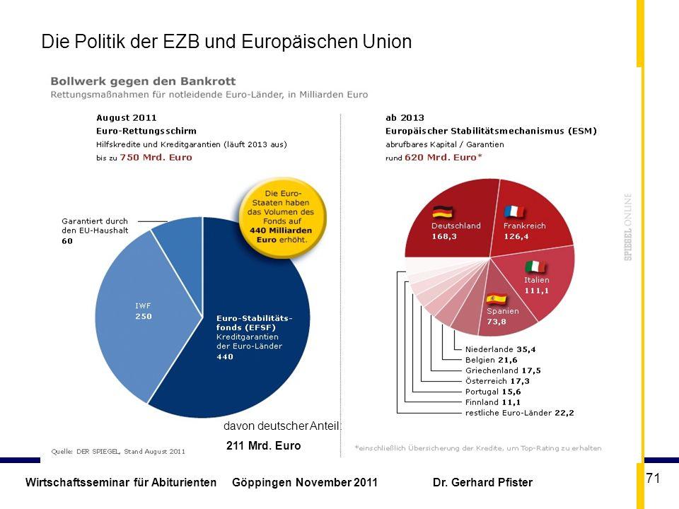 Die Politik der EZB und Europäischen Union