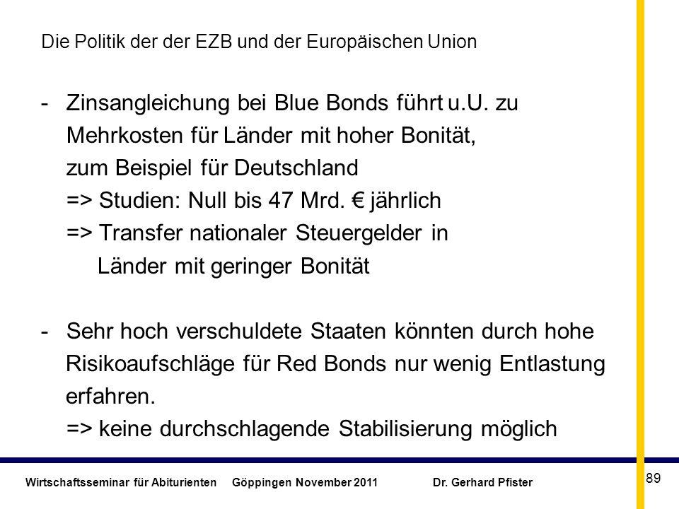 Die Politik der der EZB und der Europäischen Union