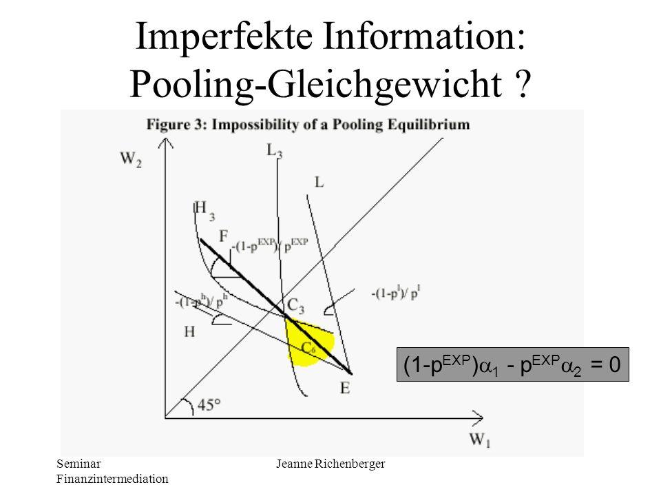 Imperfekte Information: Pooling-Gleichgewicht