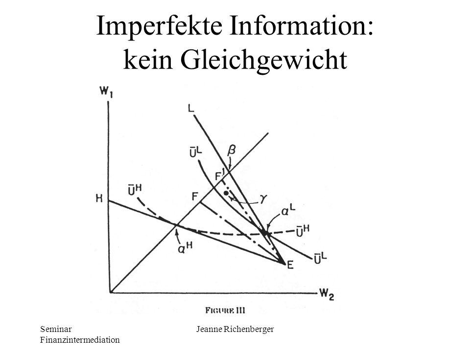 Imperfekte Information: kein Gleichgewicht