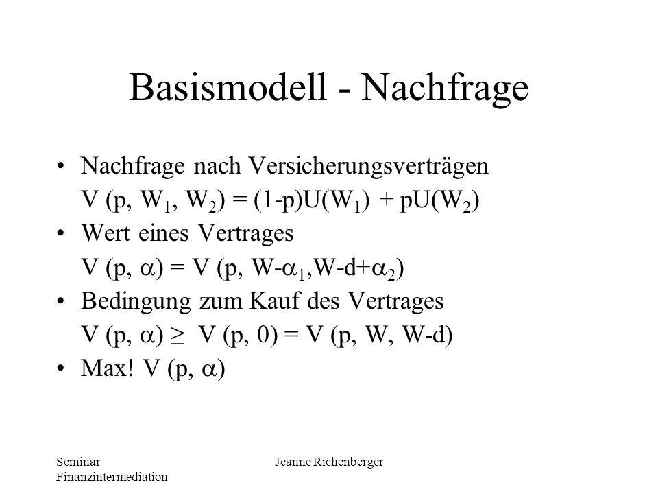 Basismodell - Nachfrage