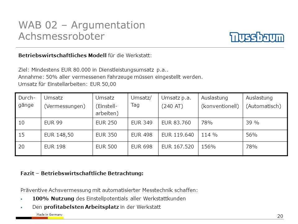 WAB 02 – Argumentation Achsmessroboter