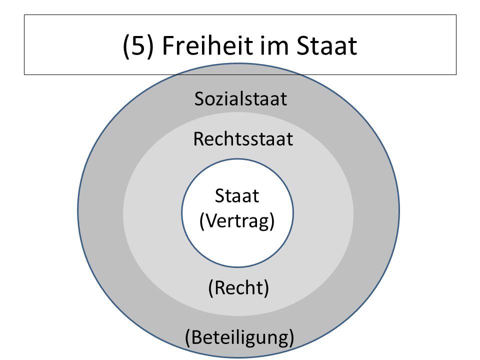 (5) Freiheit im Staat Sozialstaat Rechtsstaat Staat (Vertrag) (Recht)
