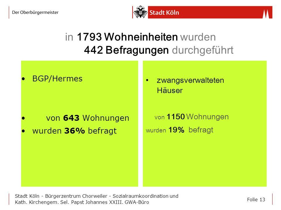 in 1793 Wohneinheiten wurden 442 Befragungen durchgeführt