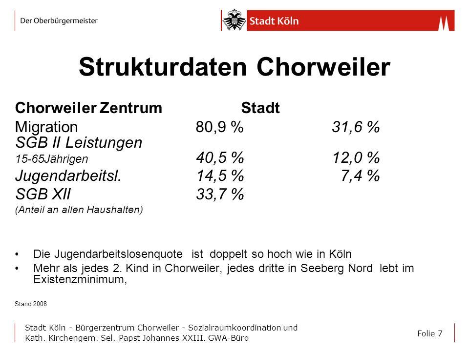Strukturdaten Chorweiler