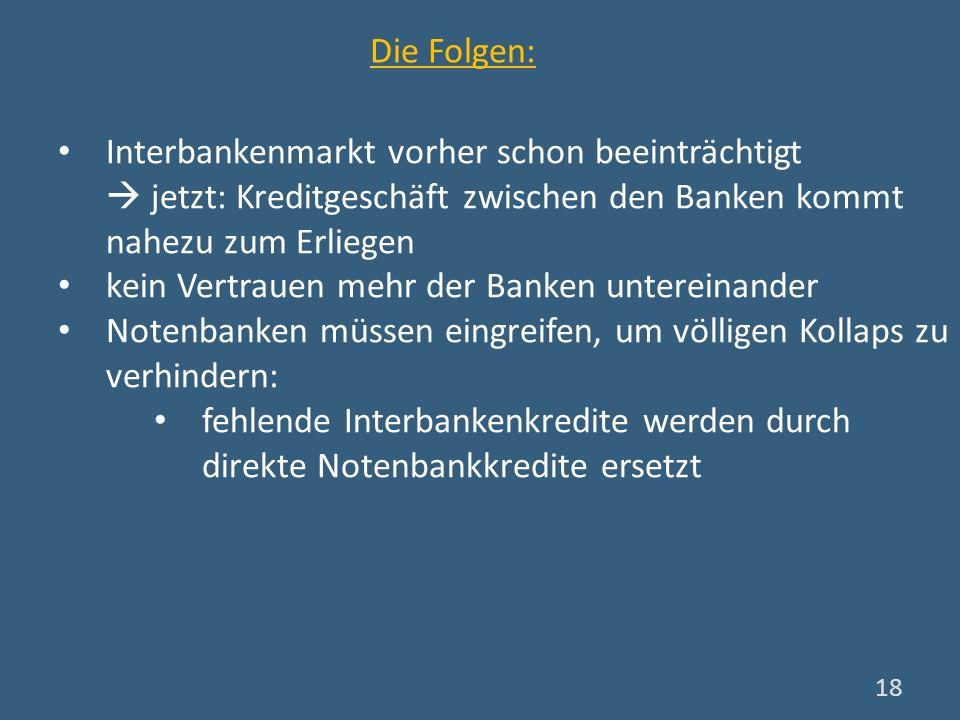 Die Folgen:Interbankenmarkt vorher schon beeinträchtigt.  jetzt: Kreditgeschäft zwischen den Banken kommt nahezu zum Erliegen.