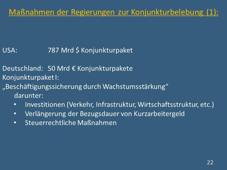 Maßnahmen der Regierungen zur Konjunkturbelebung (1):