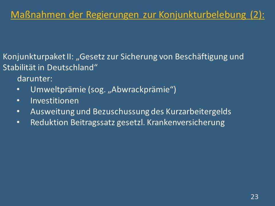 Maßnahmen der Regierungen zur Konjunkturbelebung (2):