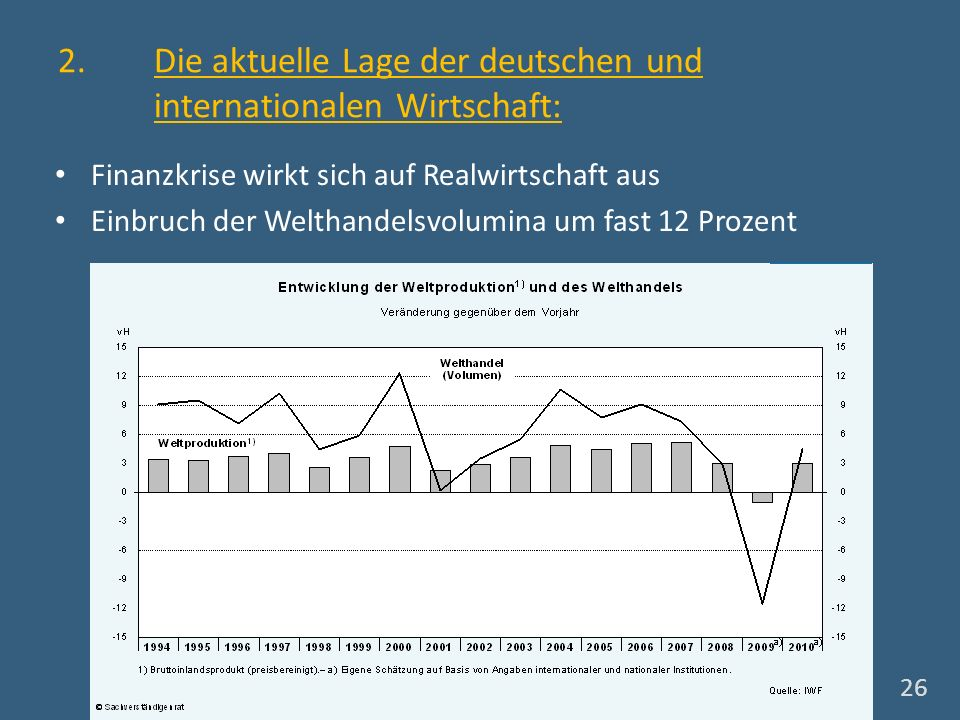 2. Die aktuelle Lage der deutschen und internationalen Wirtschaft: