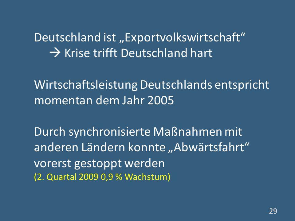 """Deutschland ist """"Exportvolkswirtschaft"""