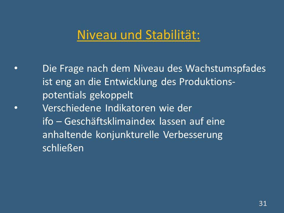 Niveau und Stabilität: