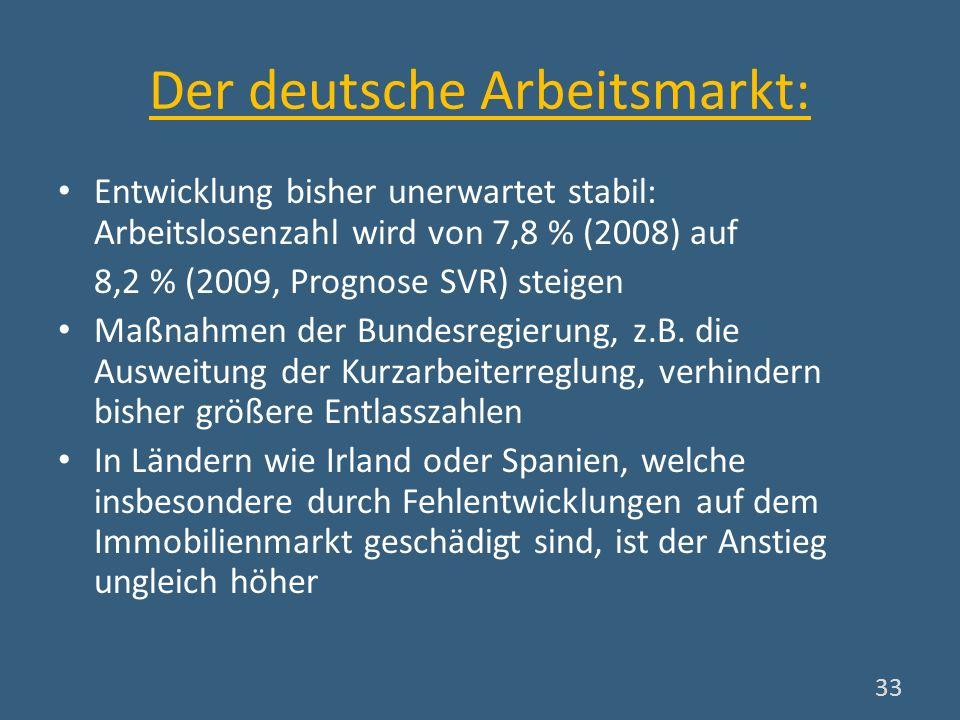 Der deutsche Arbeitsmarkt: