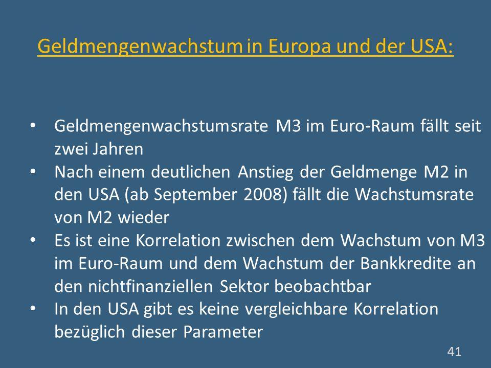 Geldmengenwachstum in Europa und der USA: