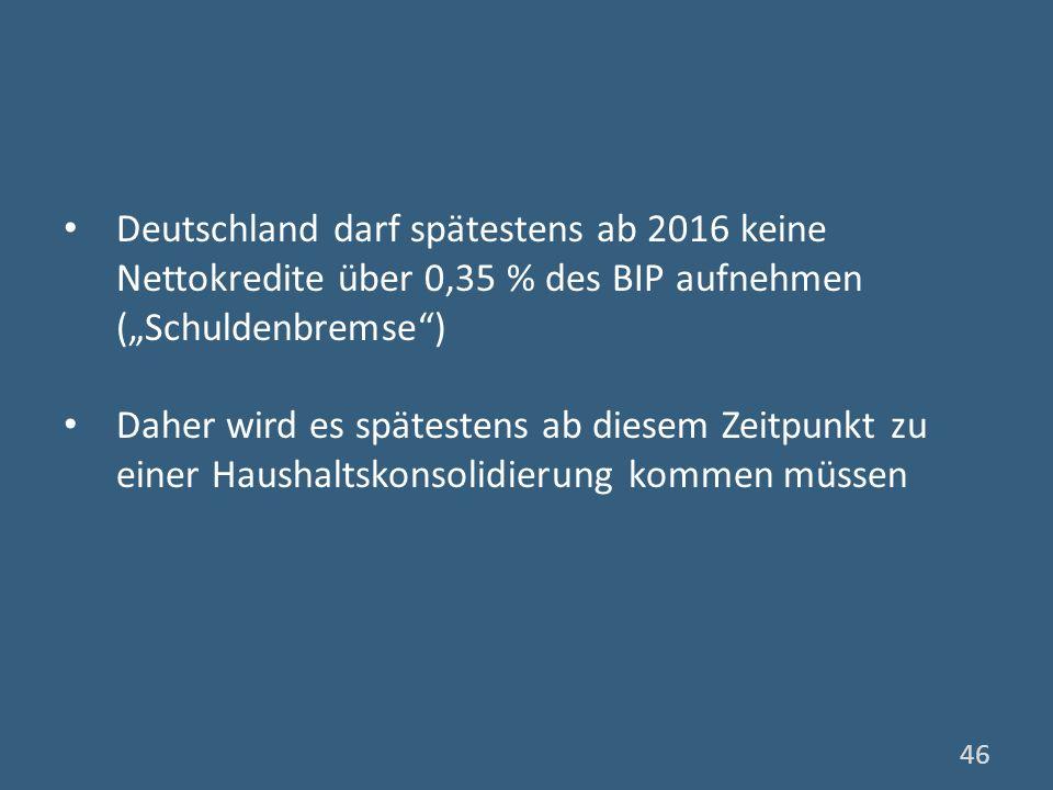 Deutschland darf spätestens ab 2016 keine