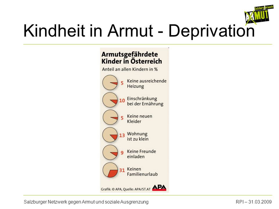 Kindheit in Armut - Deprivation