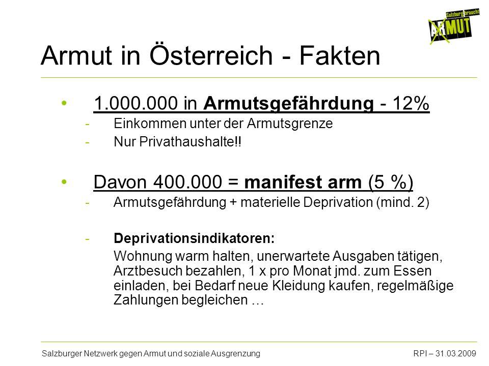 Armut in Österreich - Fakten