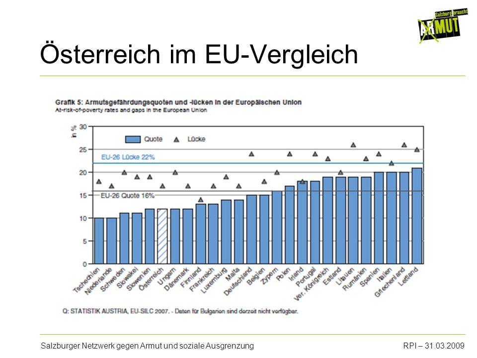 Österreich im EU-Vergleich