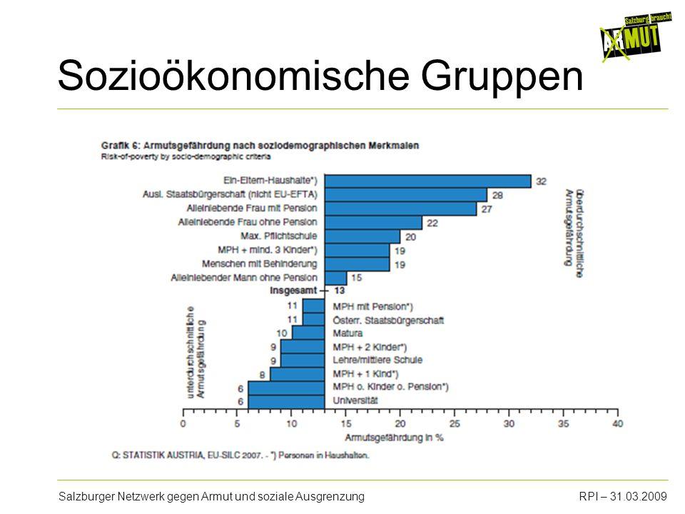 Sozioökonomische Gruppen