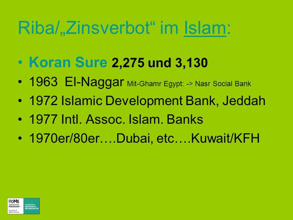 "Riba/""Zinsverbot im Islam:"
