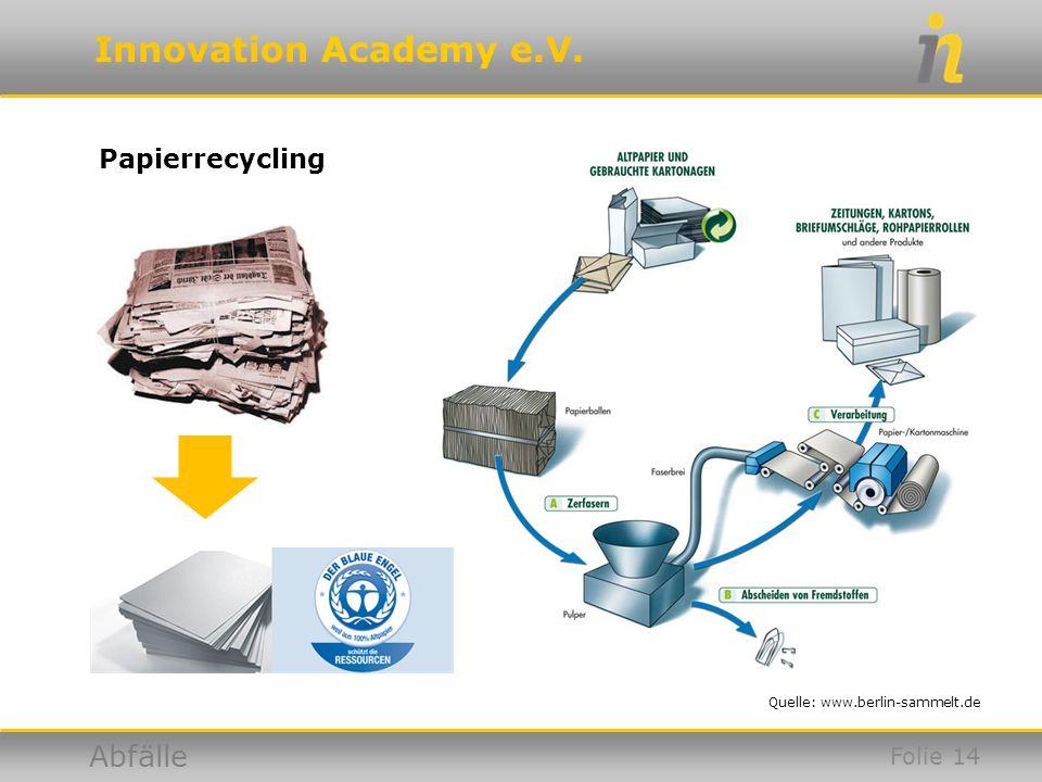 Papierrecycling Quelle: www.berlin-sammelt.de