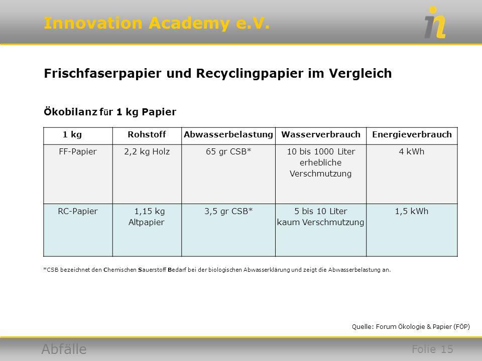 Frischfaserpapier und Recyclingpapier im Vergleich