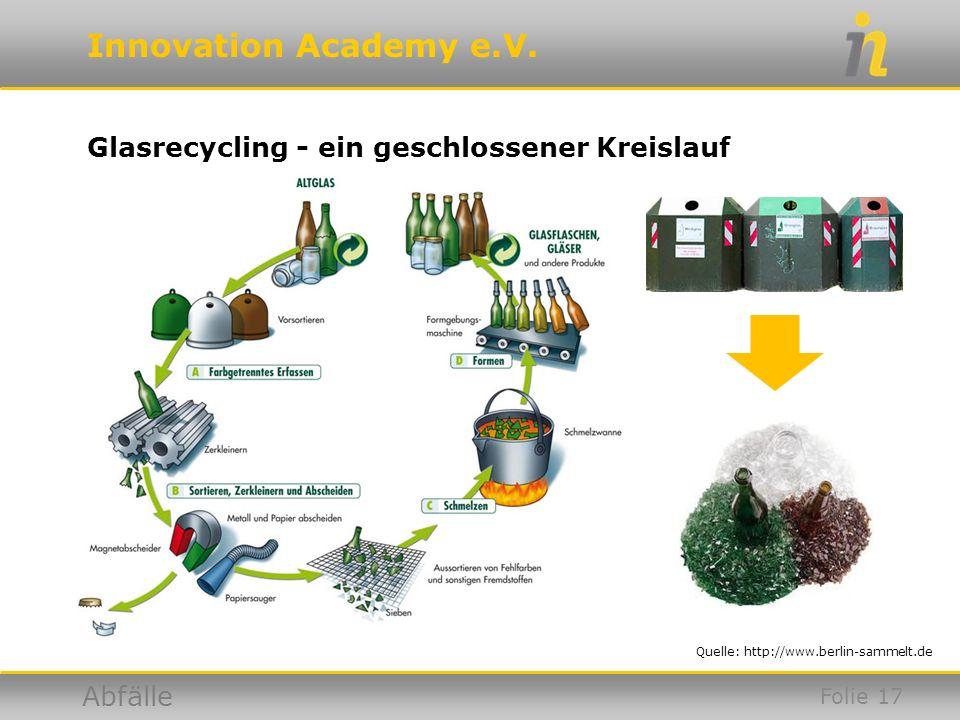Glasrecycling - ein geschlossener Kreislauf