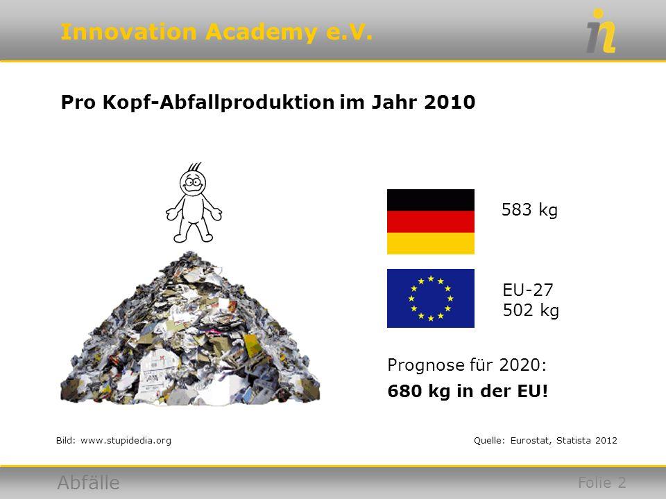 Pro Kopf-Abfallproduktion im Jahr 2010