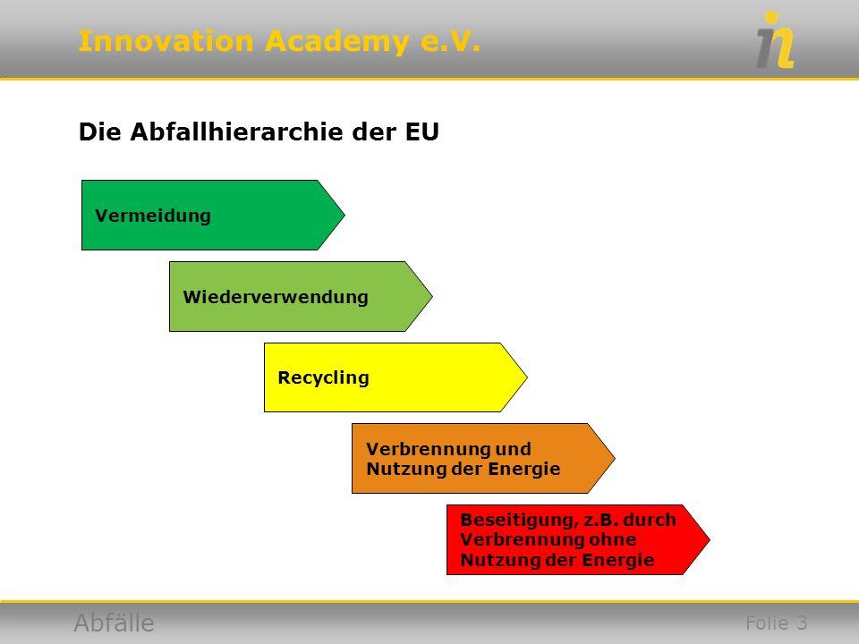 Die Abfallhierarchie der EU