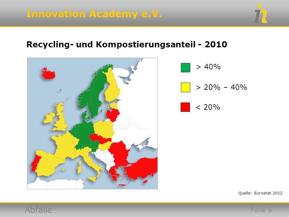 Recycling- und Kompostierungsanteil - 2010